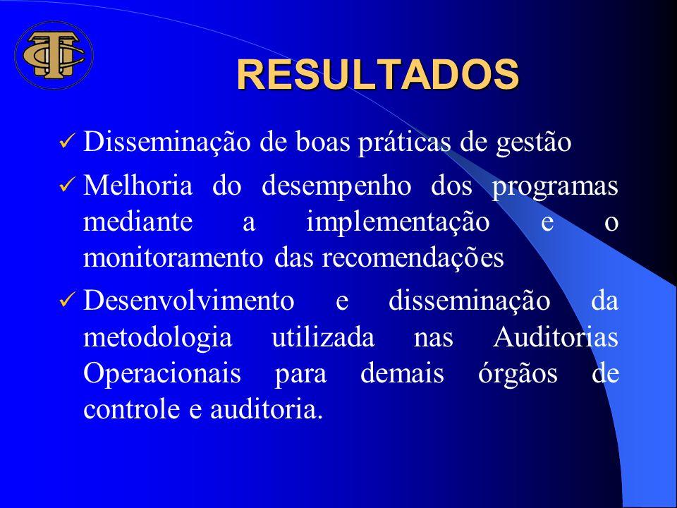 RESULTADOS Disseminação de boas práticas de gestão