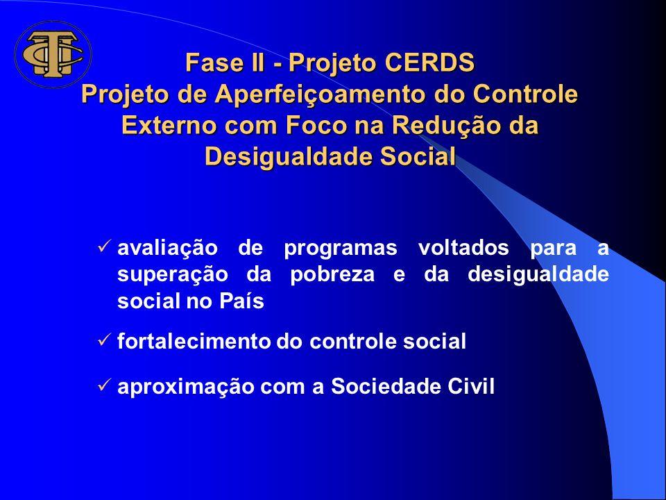 Fase II - Projeto CERDS Projeto de Aperfeiçoamento do Controle Externo com Foco na Redução da Desigualdade Social
