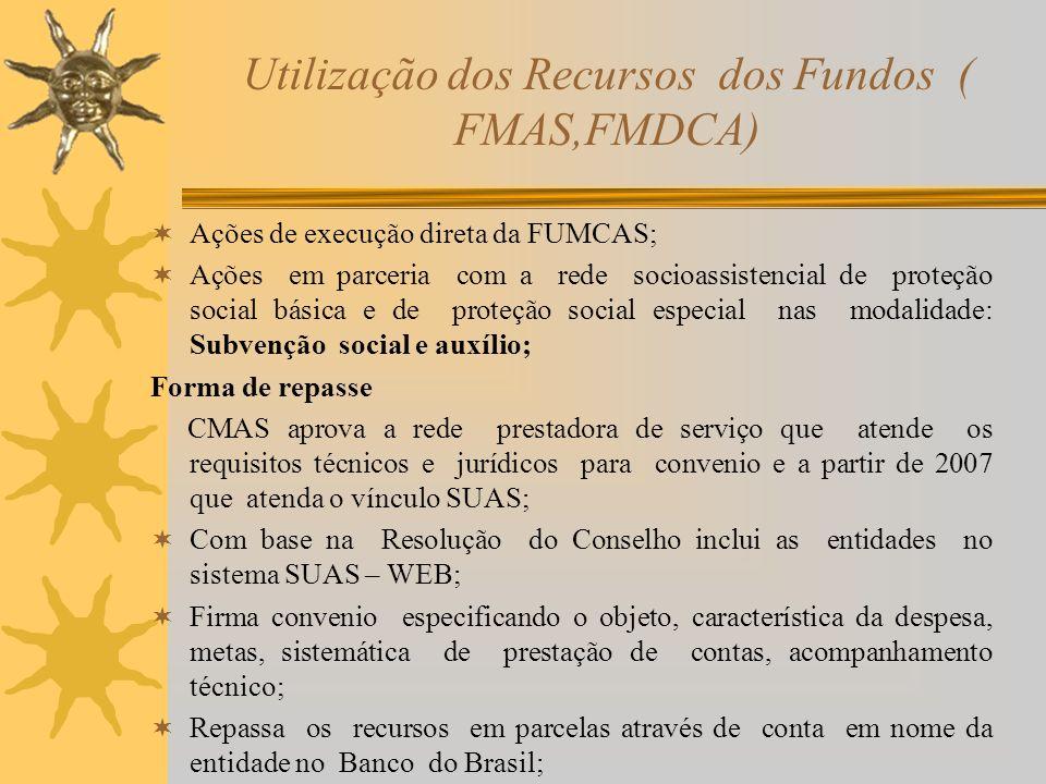 Utilização dos Recursos dos Fundos ( FMAS,FMDCA)