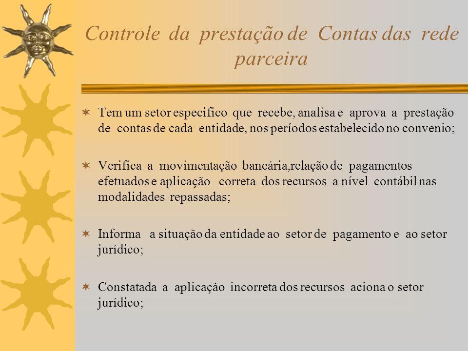 Controle da prestação de Contas das rede parceira