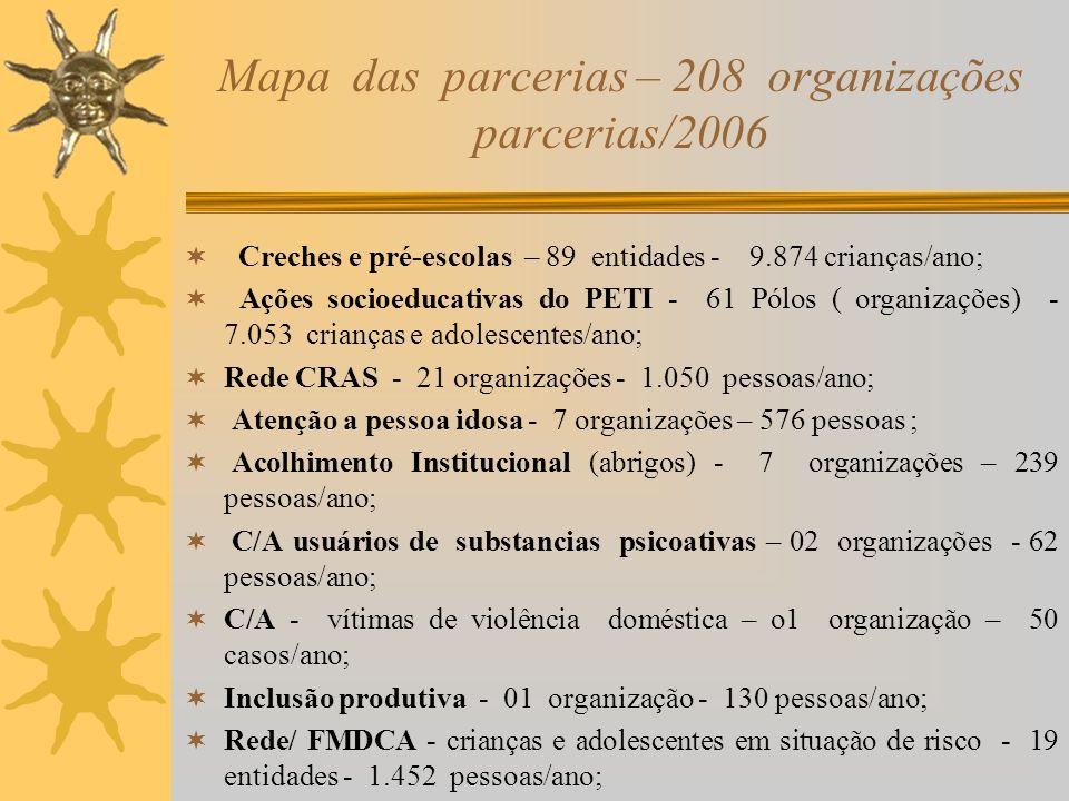 Mapa das parcerias – 208 organizações parcerias/2006