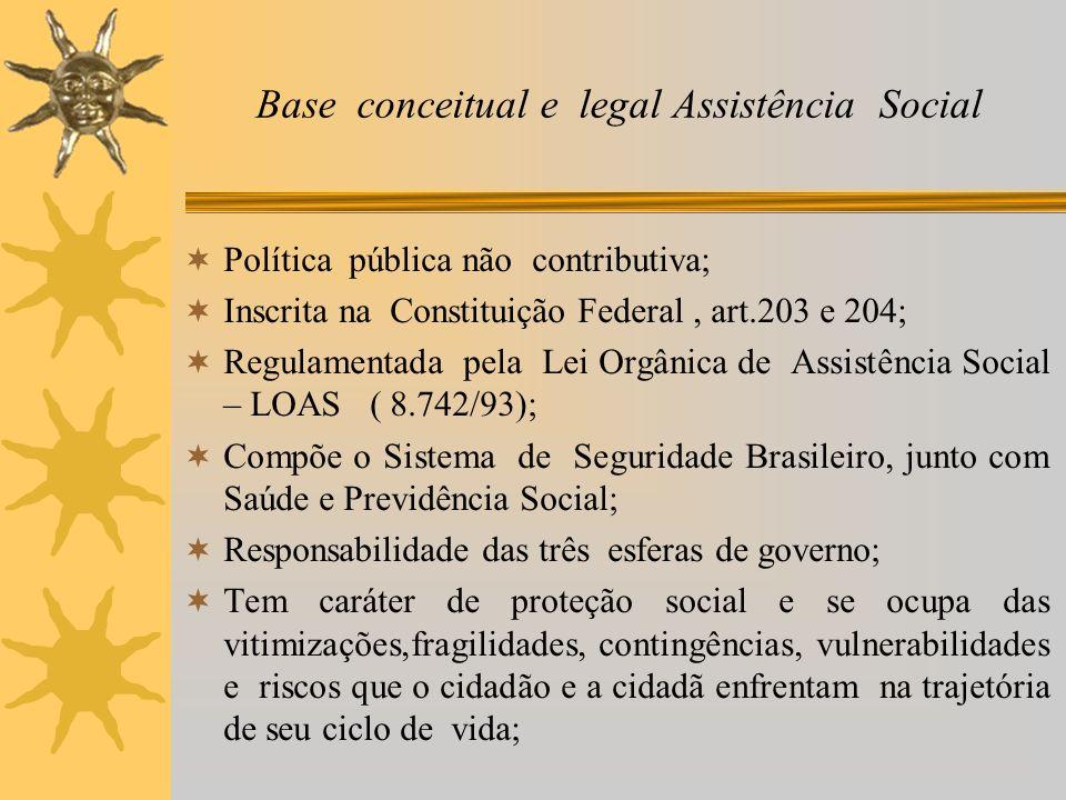Base conceitual e legal Assistência Social