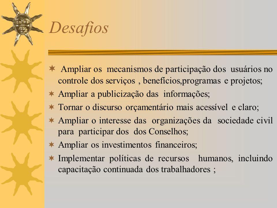 Desafios Ampliar os mecanismos de participação dos usuários no controle dos serviços , benefícios,programas e projetos;