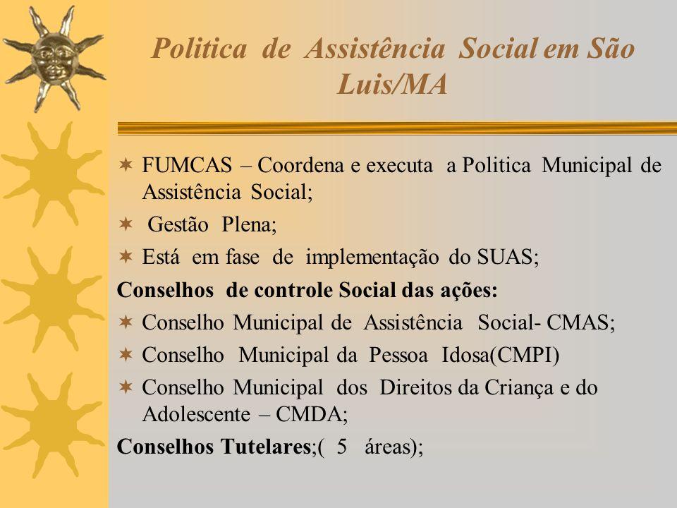 Politica de Assistência Social em São Luis/MA