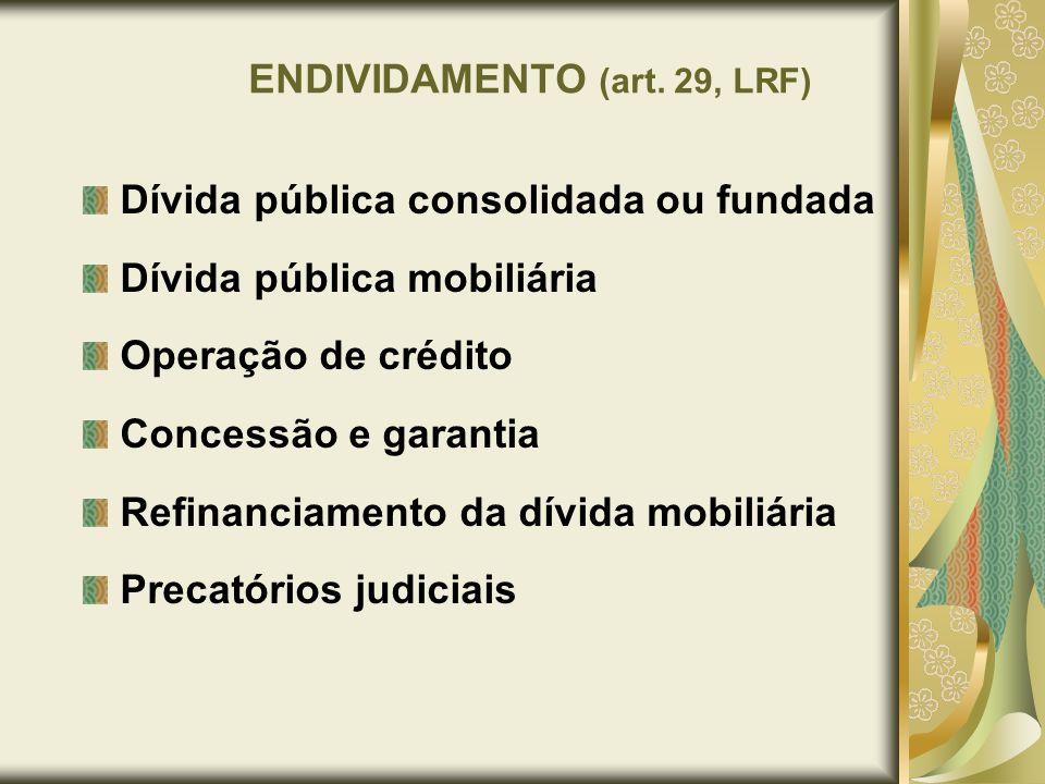 ENDIVIDAMENTO (art. 29, LRF)