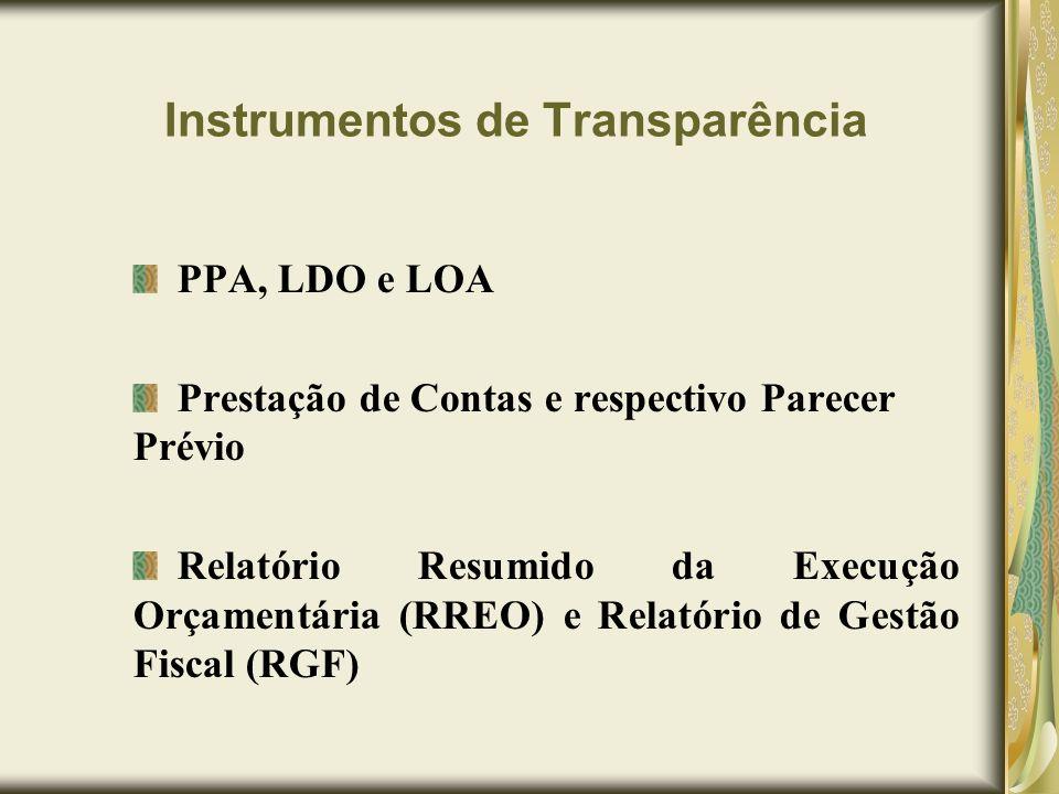 Instrumentos de Transparência