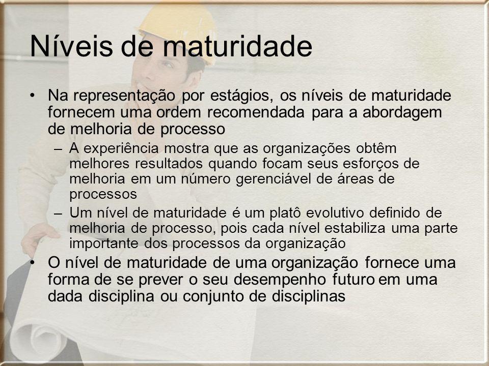 Níveis de maturidade Na representação por estágios, os níveis de maturidade fornecem uma ordem recomendada para a abordagem de melhoria de processo.