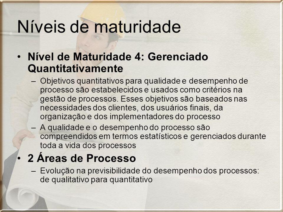 Níveis de maturidade Nível de Maturidade 4: Gerenciado Quantitativamente.