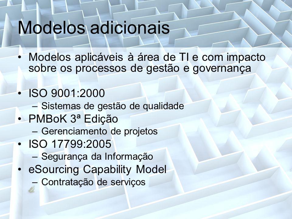 Modelos adicionais Modelos aplicáveis à área de TI e com impacto sobre os processos de gestão e governança.