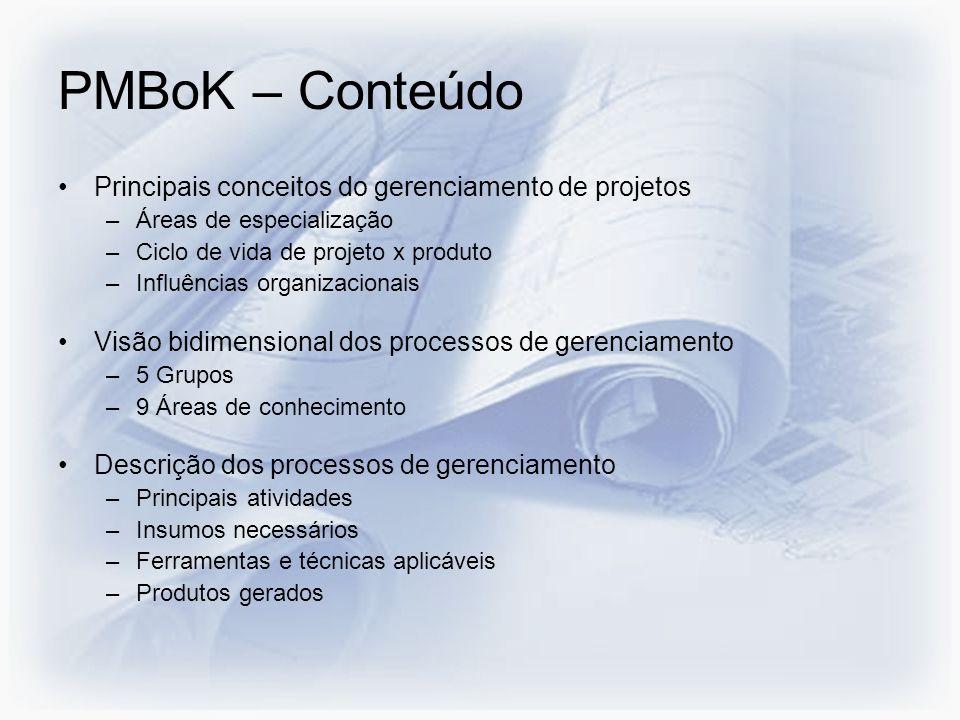 PMBoK – Conteúdo Principais conceitos do gerenciamento de projetos