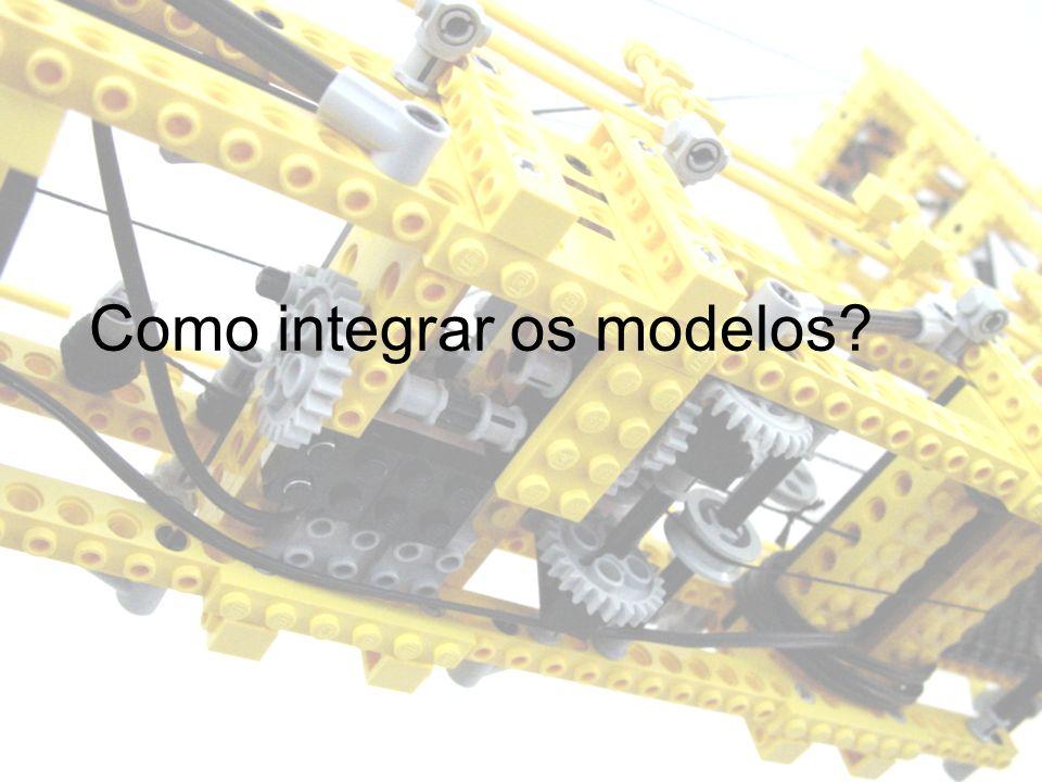 Como integrar os modelos