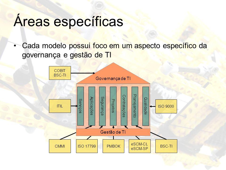 Áreas específicas Cada modelo possui foco em um aspecto específico da governança e gestão de TI. Governança de TI.