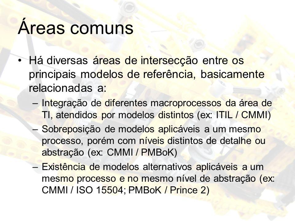 Áreas comuns Há diversas áreas de intersecção entre os principais modelos de referência, basicamente relacionadas a: