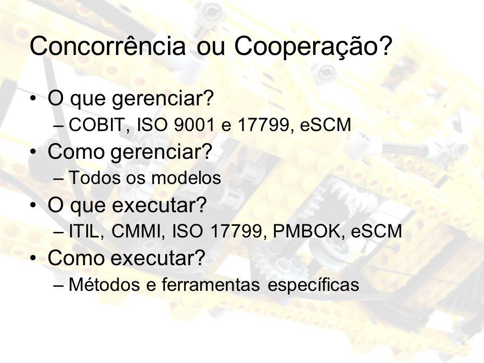 Concorrência ou Cooperação