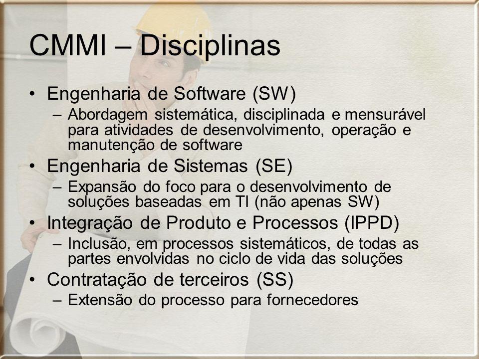 CMMI – Disciplinas Engenharia de Software (SW)