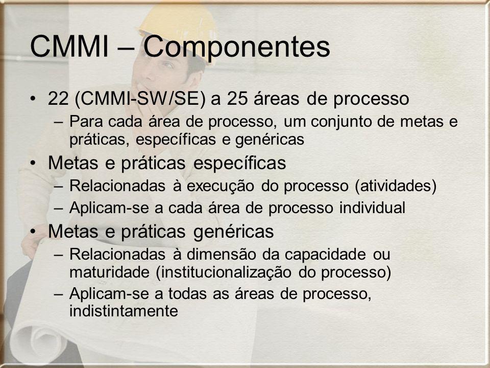 CMMI – Componentes 22 (CMMI-SW/SE) a 25 áreas de processo