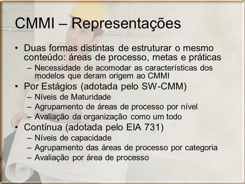 CMMI – Representações Duas formas distintas de estruturar o mesmo conteúdo: áreas de processo, metas e práticas.