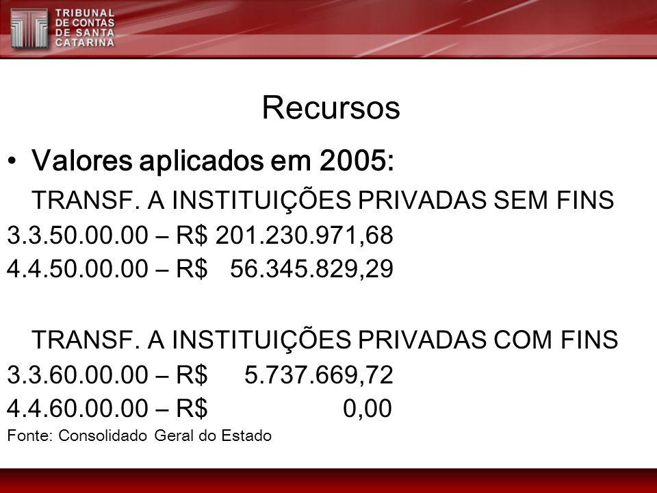 Recursos Valores aplicados em 2005: