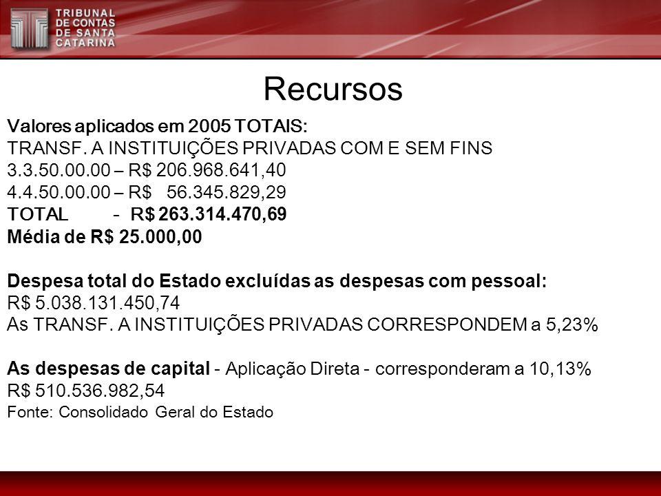 Recursos Valores aplicados em 2005 TOTAIS: