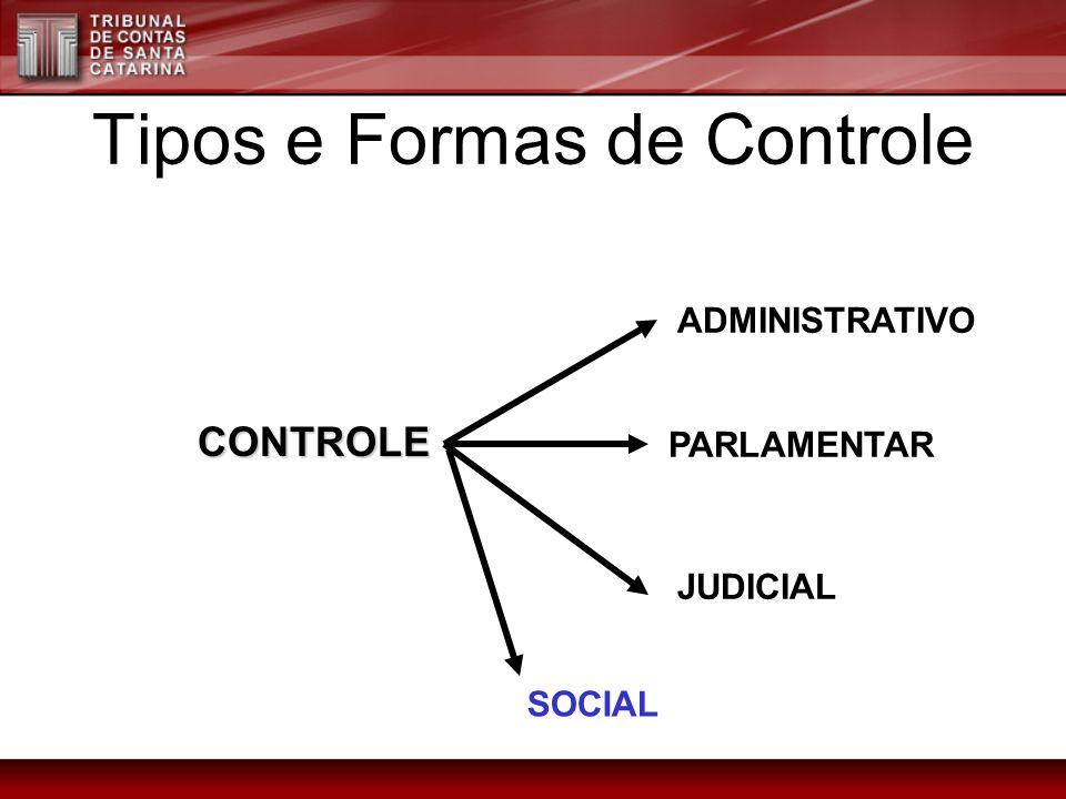 Tipos e Formas de Controle