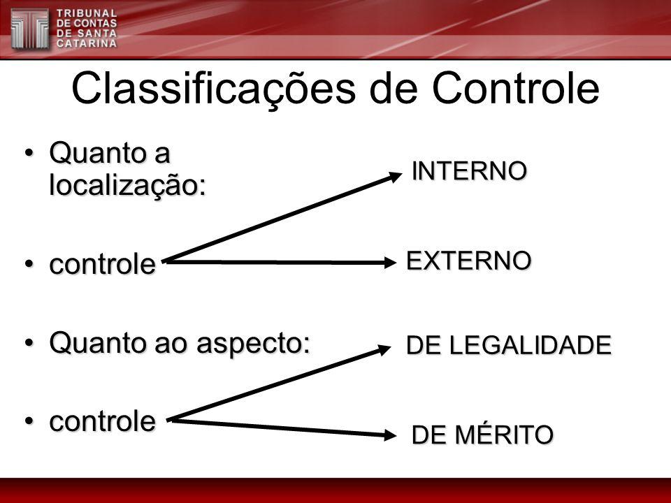 Classificações de Controle