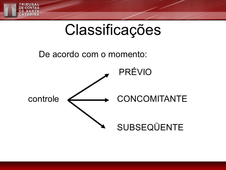 Classificações De acordo com o momento: PRÉVIO controle CONCOMITANTE