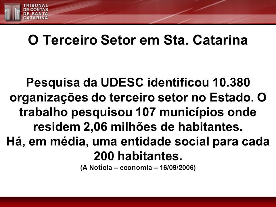O Terceiro Setor em Sta. Catarina