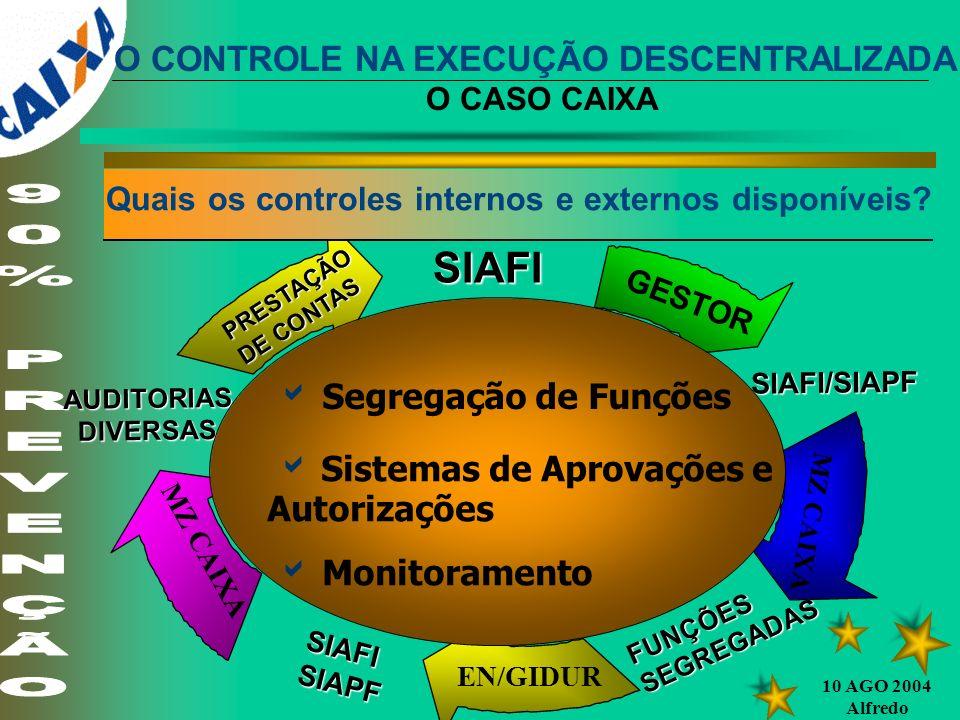 SIAFI O CONTROLE NA EXECUÇÃO DESCENTRALIZADA  Segregação de Funções