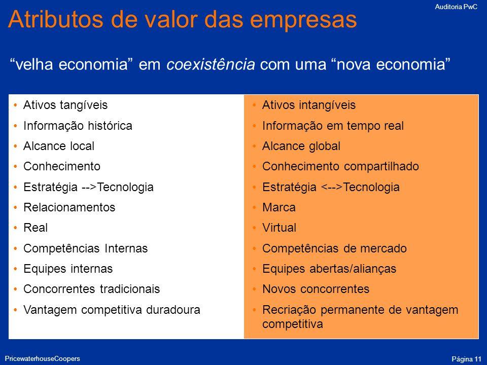 Atributos de valor das empresas