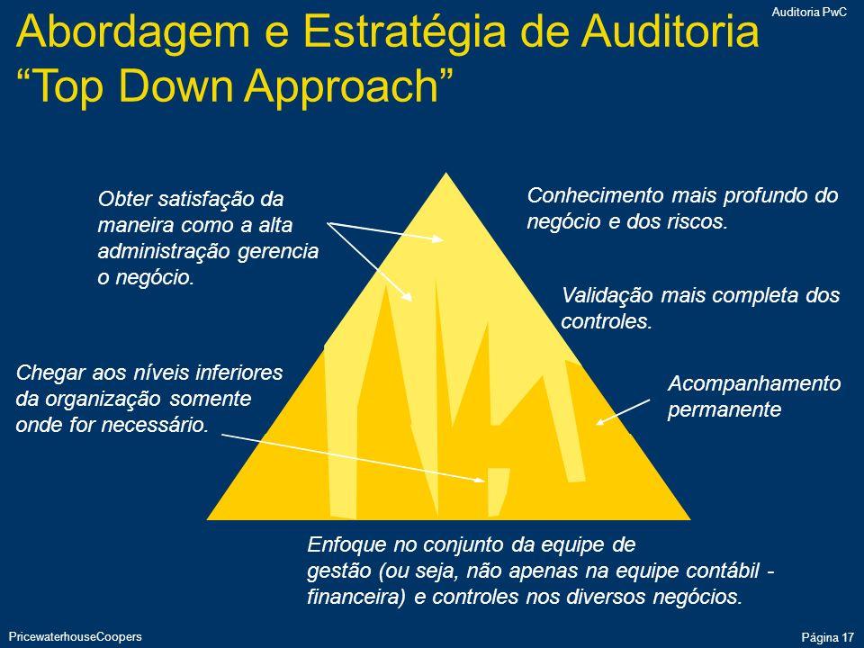 Abordagem e Estratégia de Auditoria Top Down Approach