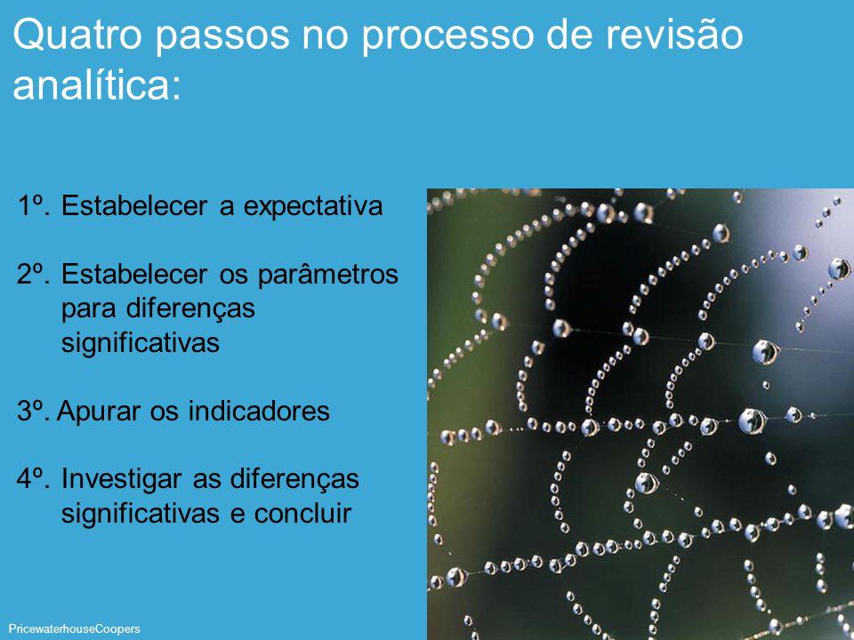 Quatro passos no processo de revisão analítica: