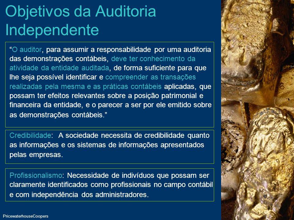 Objetivos da Auditoria Independente