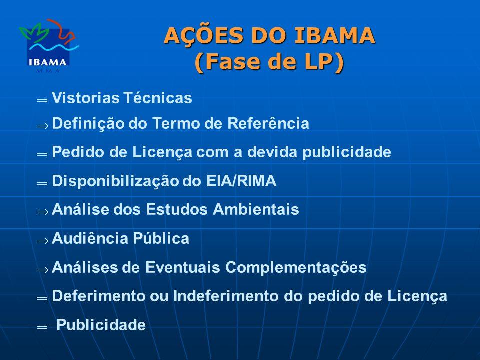 AÇÕES DO IBAMA (Fase de LP)