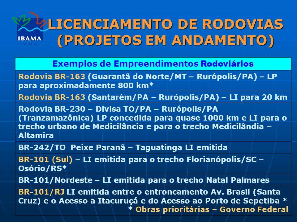 LICENCIAMENTO DE RODOVIAS (PROJETOS EM ANDAMENTO)