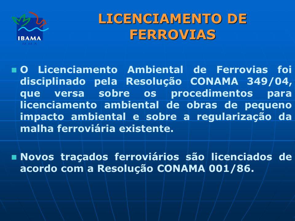 LICENCIAMENTO DE FERROVIAS