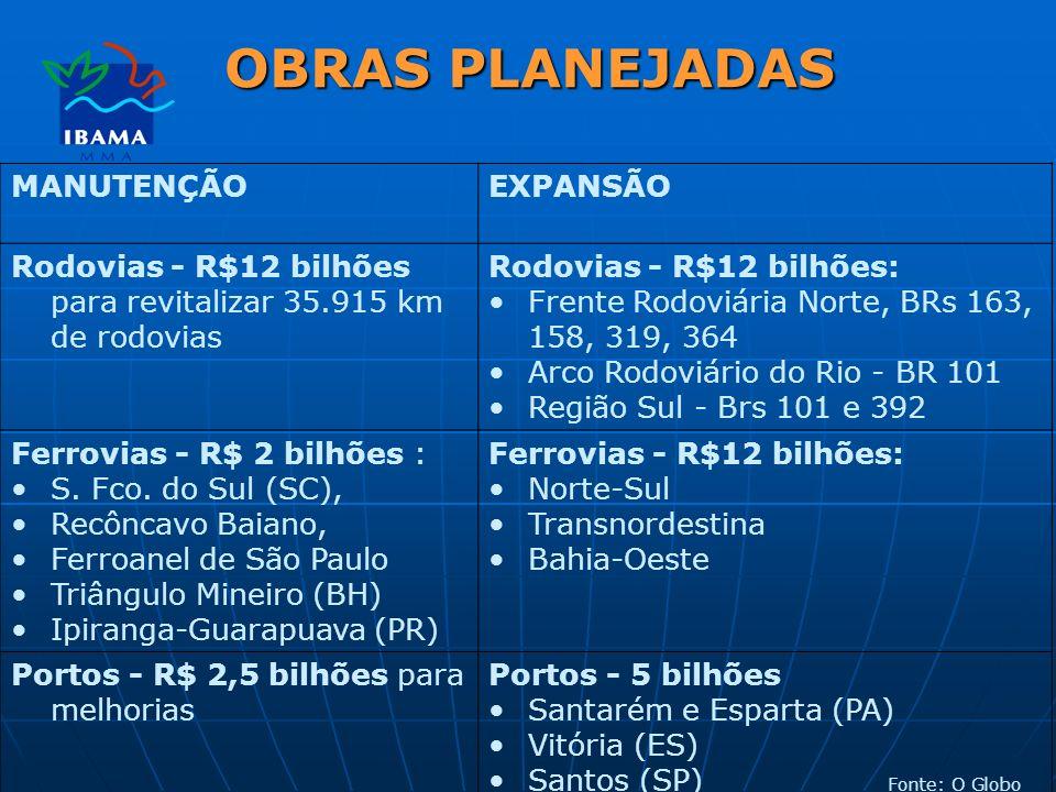 OBRAS PLANEJADAS MANUTENÇÃO EXPANSÃO