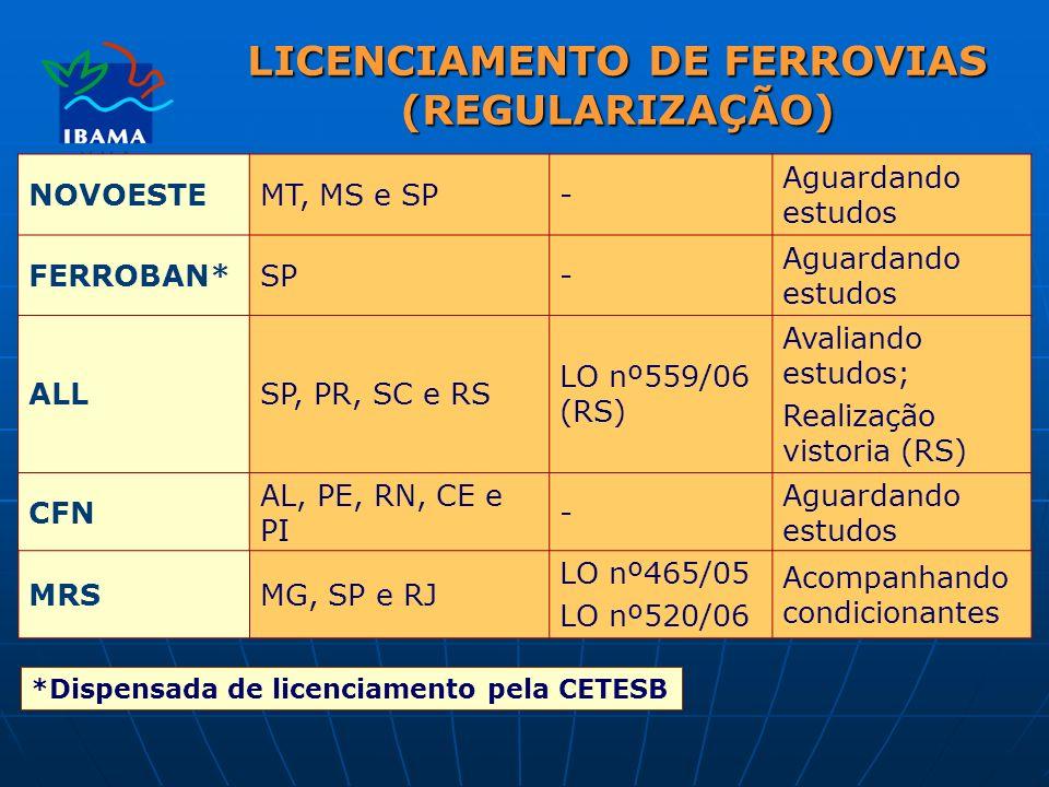 LICENCIAMENTO DE FERROVIAS (REGULARIZAÇÃO)