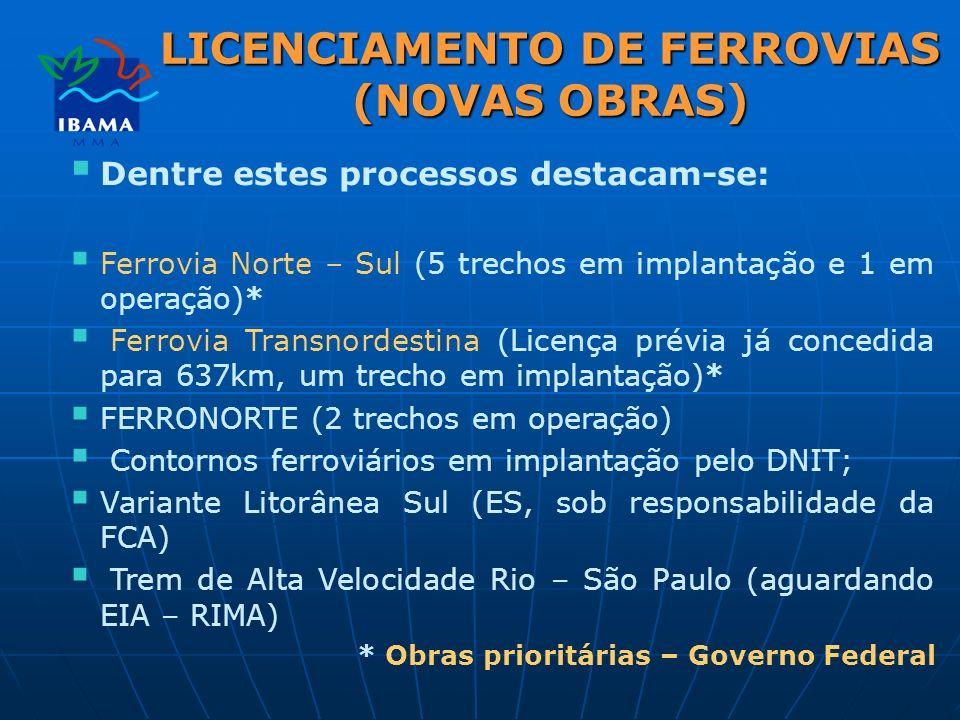 LICENCIAMENTO DE FERROVIAS (NOVAS OBRAS)