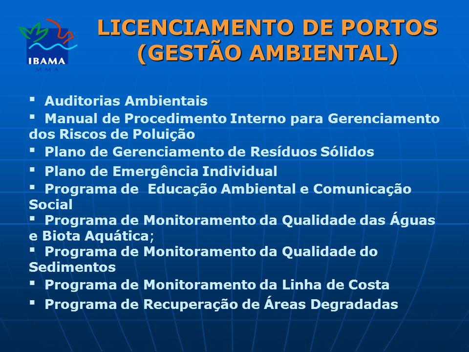 LICENCIAMENTO DE PORTOS (GESTÃO AMBIENTAL)