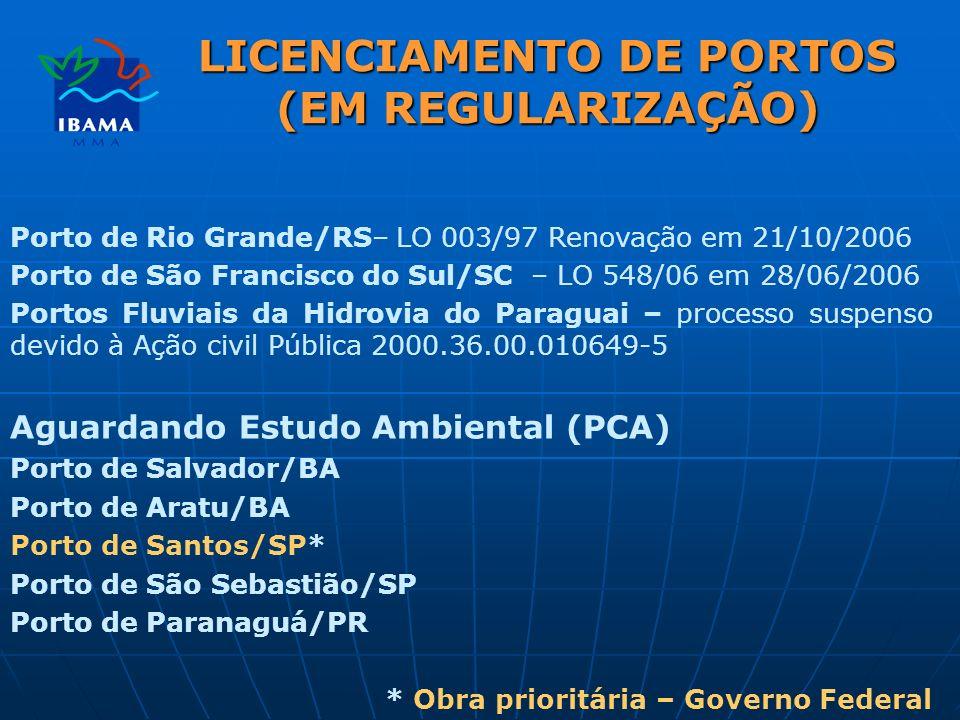 LICENCIAMENTO DE PORTOS (EM REGULARIZAÇÃO)