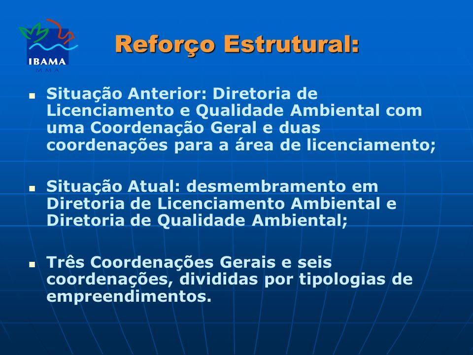 Reforço Estrutural: