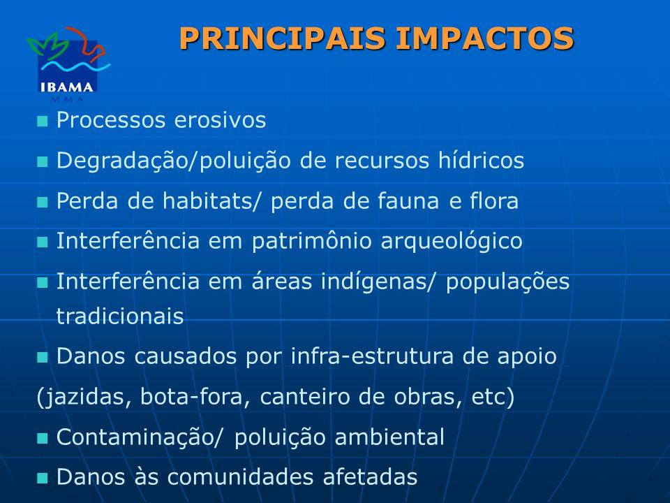 PRINCIPAIS IMPACTOS Processos erosivos