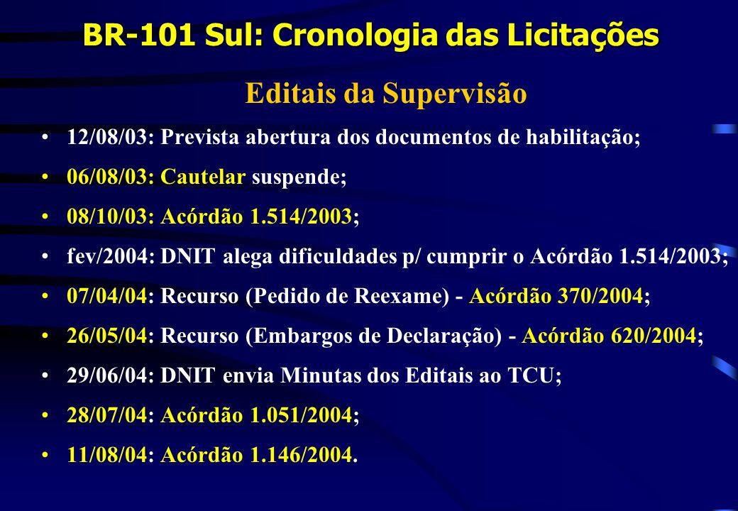 BR-101 Sul: Cronologia das Licitações