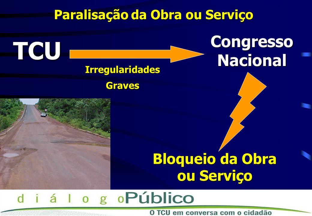 TCU Congresso Nacional Bloqueio da Obra ou Serviço