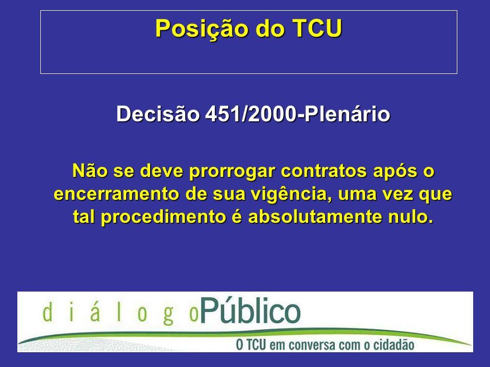 Posição do TCU Decisão 451/2000-Plenário