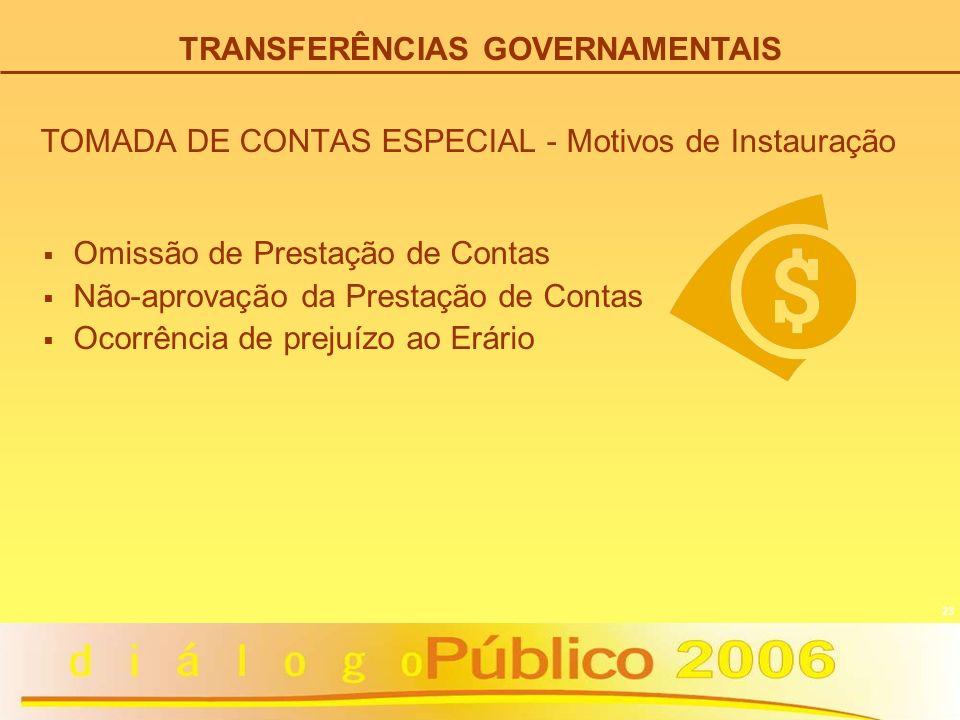 TOMADA DE CONTAS ESPECIAL - Motivos de Instauração