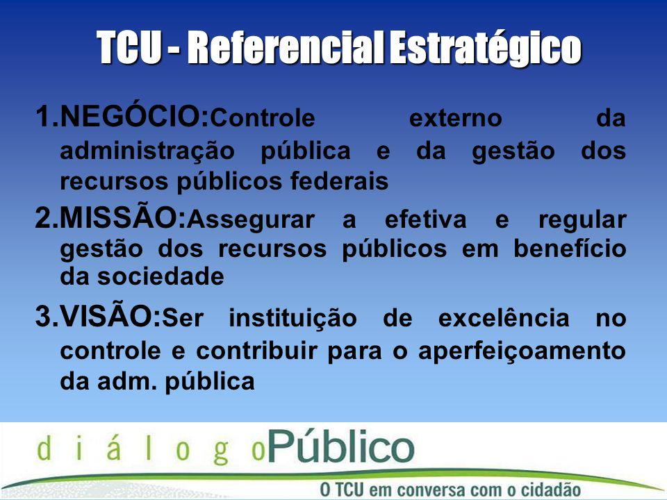 TCU - Referencial Estratégico