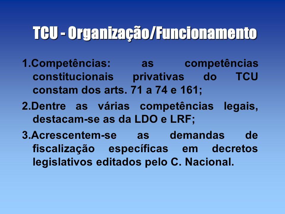 TCU - Organização/Funcionamento