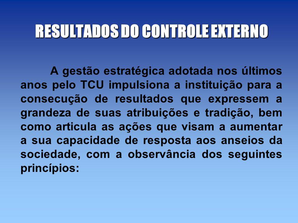 RESULTADOS DO CONTROLE EXTERNO