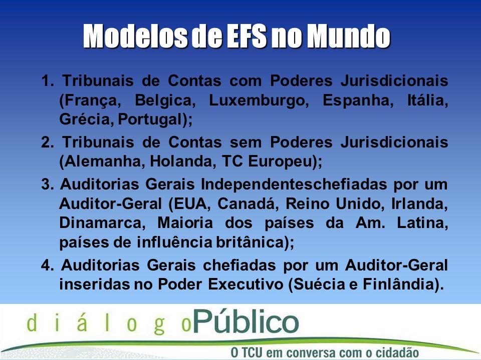 Modelos de EFS no Mundo1. Tribunais de Contas com Poderes Jurisdicionais (França, Belgica, Luxemburgo, Espanha, Itália, Grécia, Portugal);